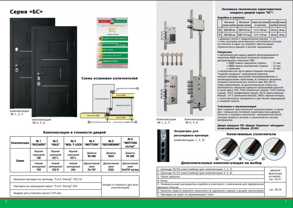 Двери входные серии БС / Комплектация №4 [MOTTURA] / СОФИ / Титановая нить