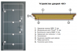 """Двері вхідні зовнішні""""Білоруський стандарт 2/1"""" 2040*880мм,модель Квадро-02 НП-ВТ  праві"""